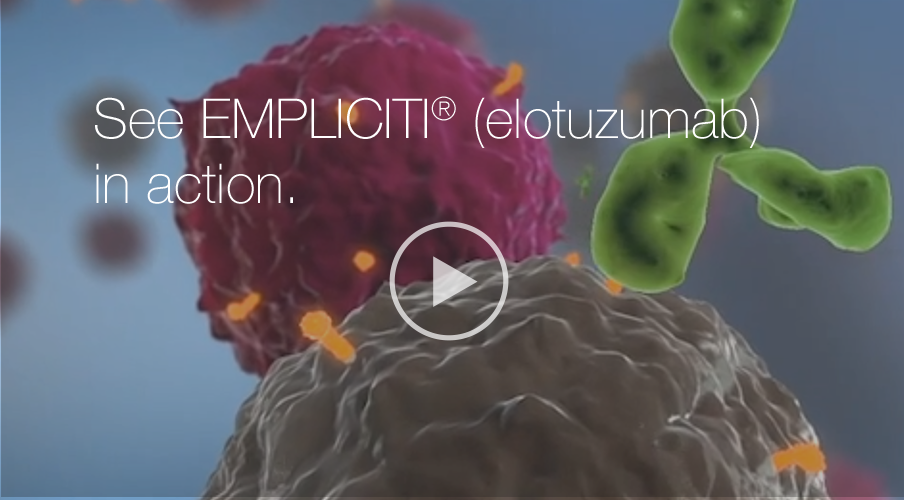 EMPLICITI® Mechanism of Action Video, Thumbnail